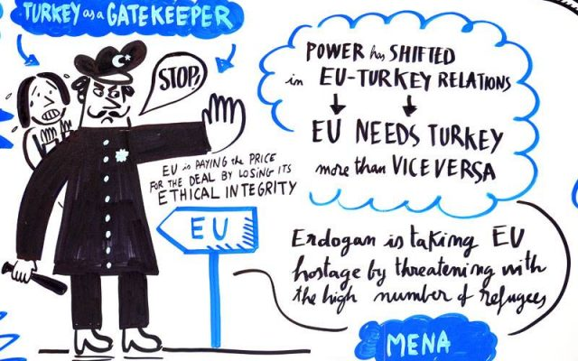 Turkey as Gatekeeper Europe Jorge Martin