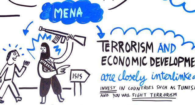MENA Tunisia Egypt